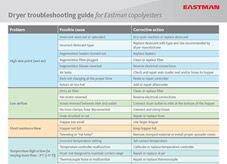 Dryer troubleshooting guide for Eastman copolyesters