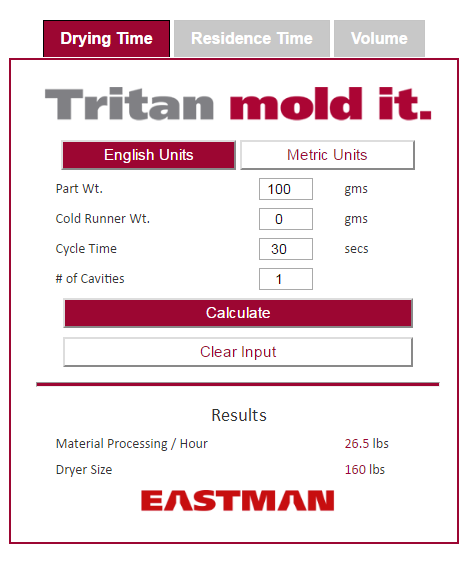 Tritan Mold It | Blog